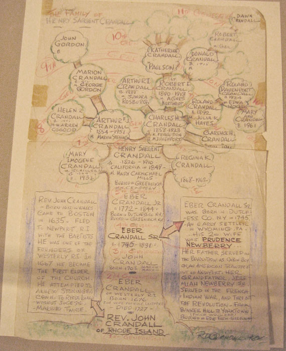 Family tree drawn by Roland Dimon Crandall